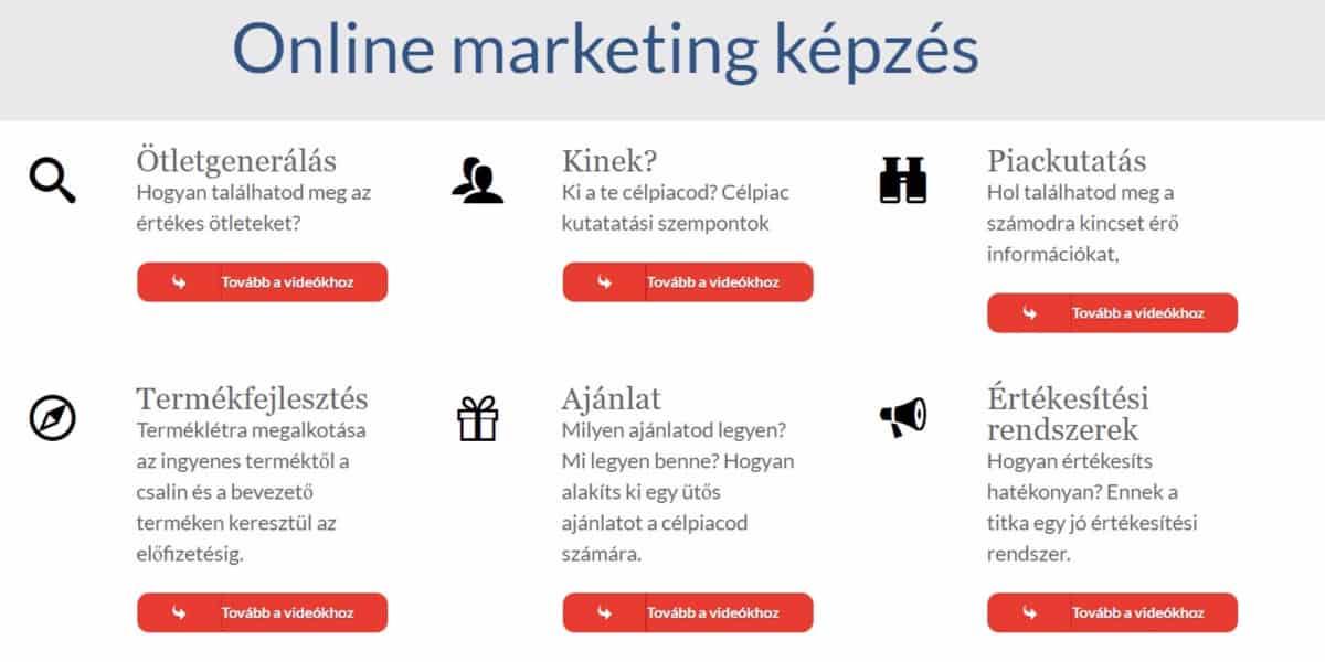 Online marketing képzés feliratkozás nélkül