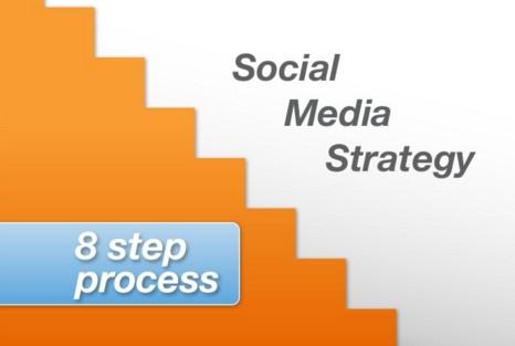 8 lépéses közösségi stratégia